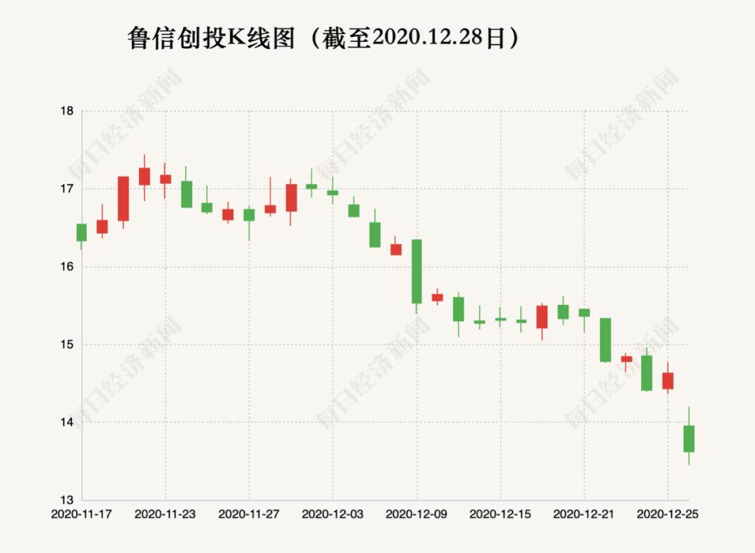 爆雷!中国上市公司投资美国企业,1.4亿打水漂
