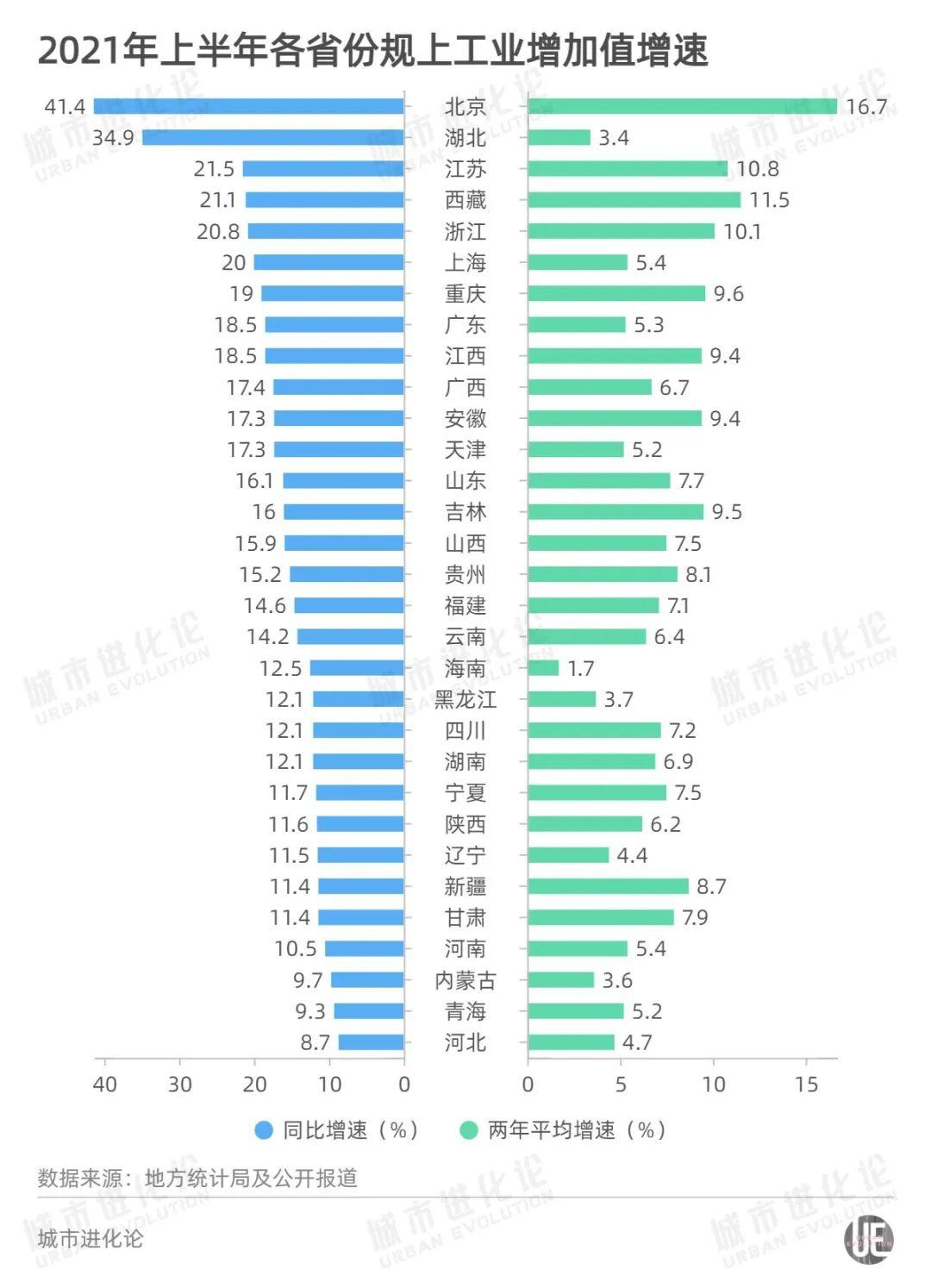 """《关于北京,很多表示""""看不懂""""》"""